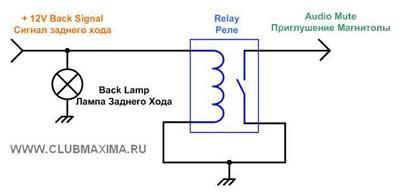 Скачать электрическую схему подключения компрессора марки abac zenith